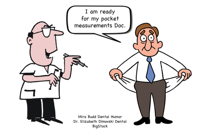 Dental Humor, Brampton Dentists, Dentists in Brampton, Gum Measurements, Dental Comic, Dental Humor, Dental Jokes,